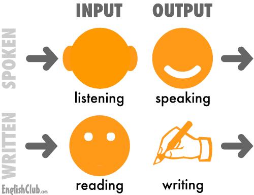 language-skills-comp